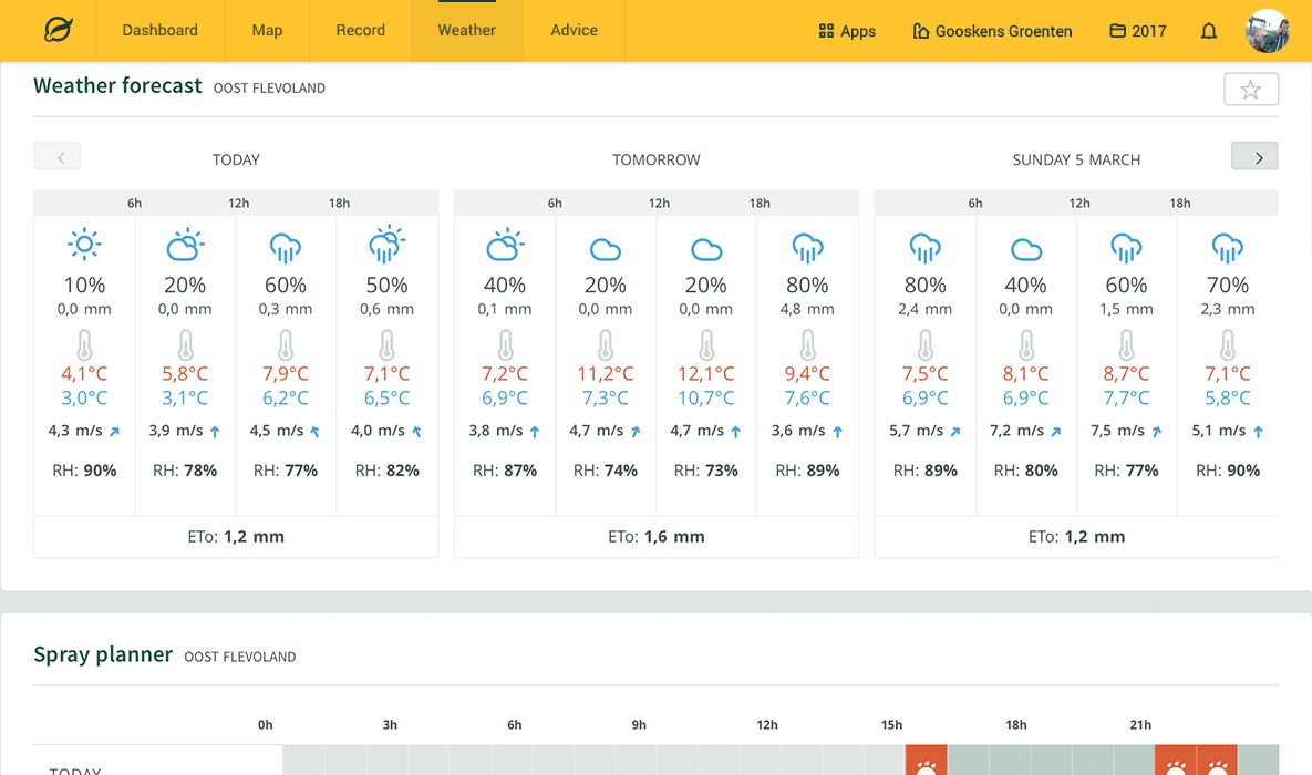 Dacom Weather Forecast